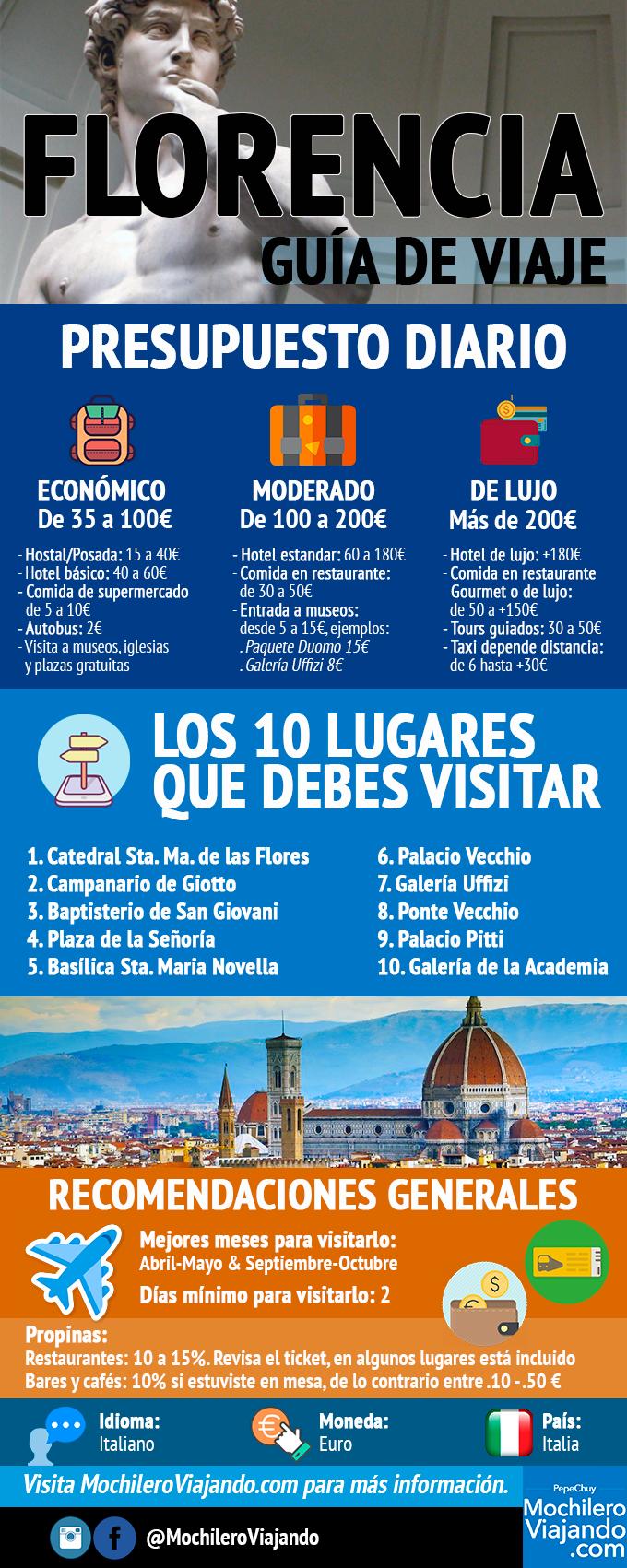 infografía-Florenciav2.png
