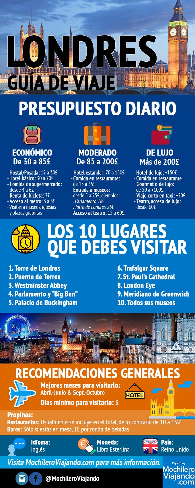 infografía-Londres-v3.png