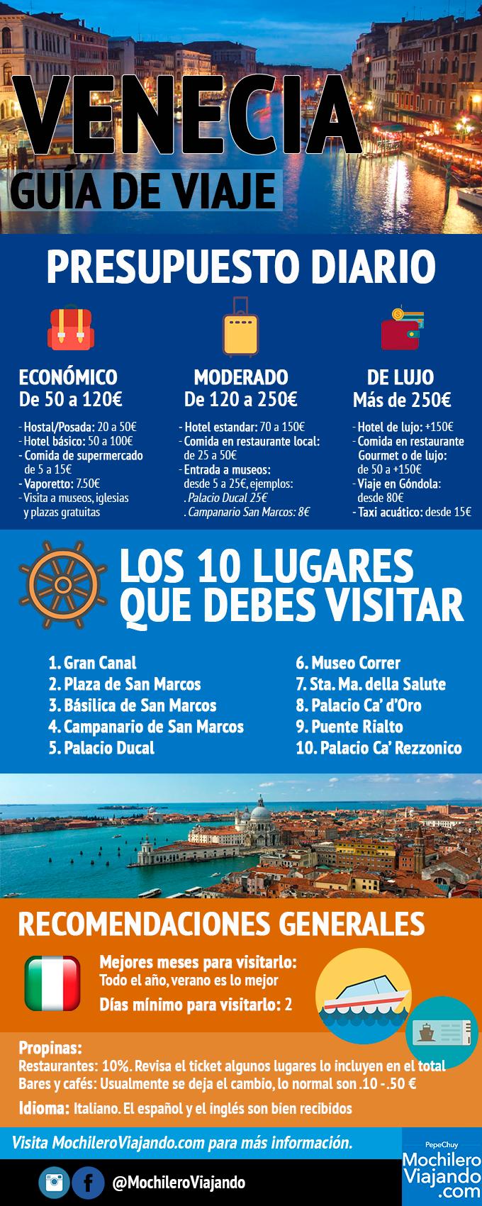 infografía-Venecia.png