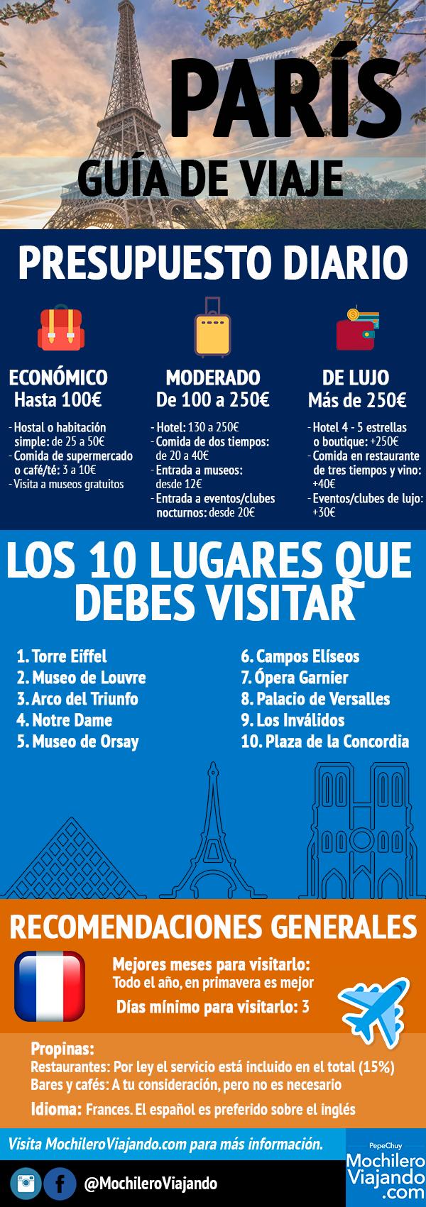 infografíaGuiaviajeParis.png
