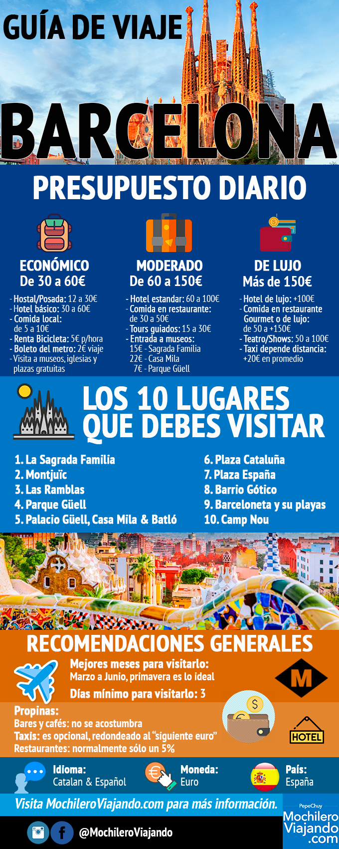 Infografía-Barcelona.png