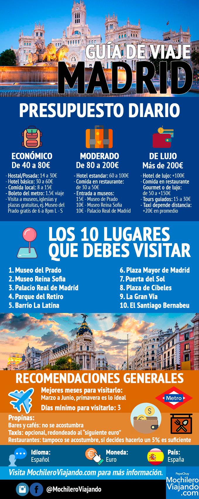 Infografía-Madrid.png
