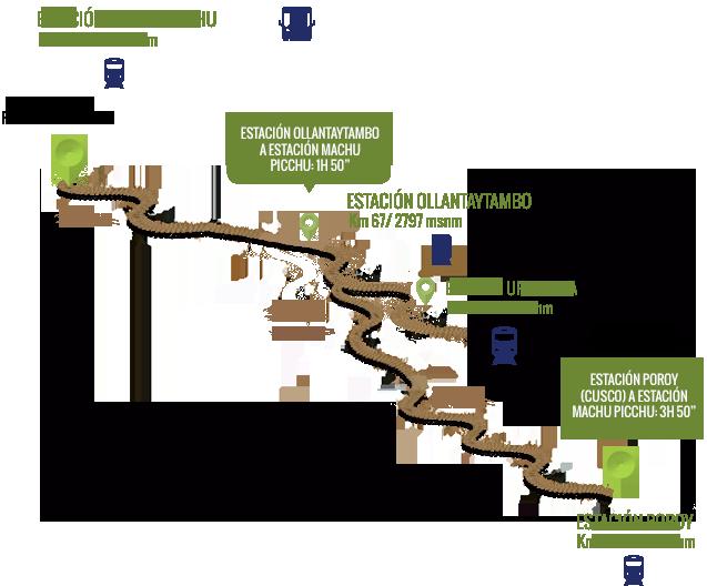 mapa tren machu picchu.png